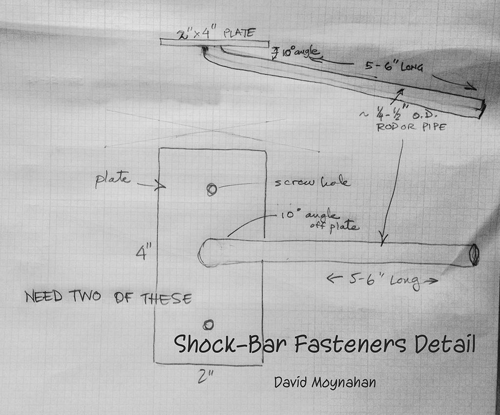 Shock-Bar_Fastener_Detail